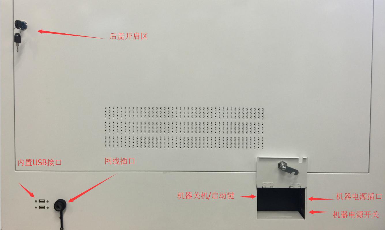 机器背面说明图